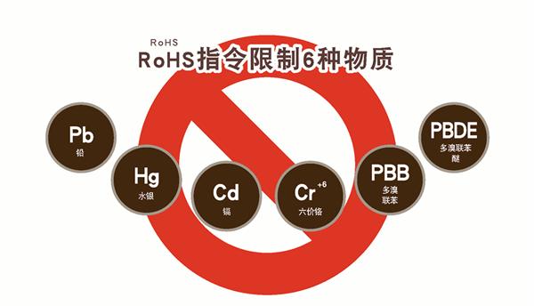 1-2 RoHS限制物质