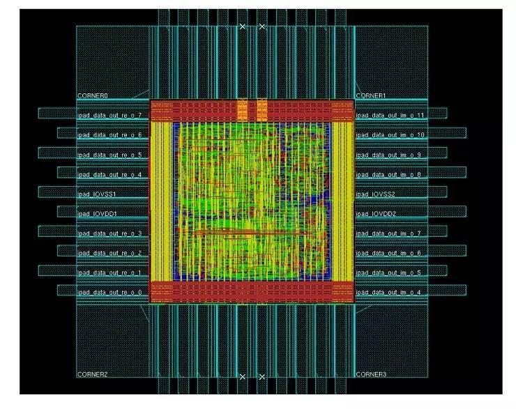 常用的演算芯片- FFT 芯片,完成电路布局与绕线的结果