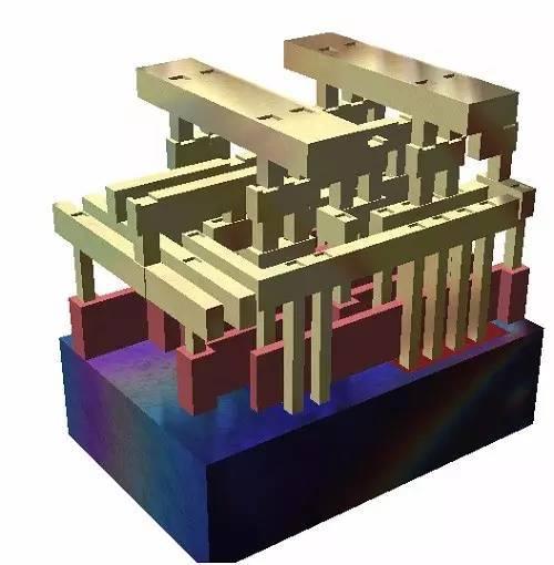 IC芯片的3D剖面图