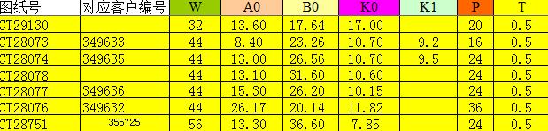 散热器载带模具表