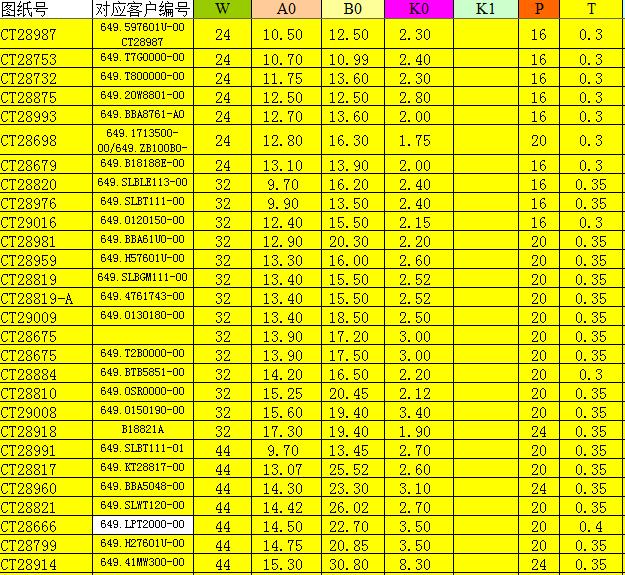 射频载带模具表