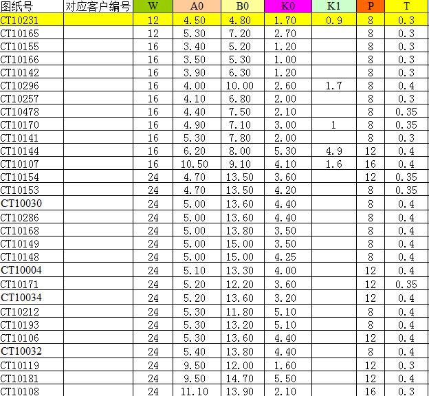 晶体载带模具表