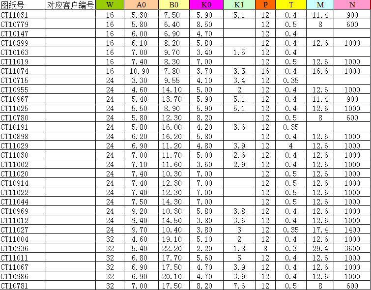 连接器载带模具表