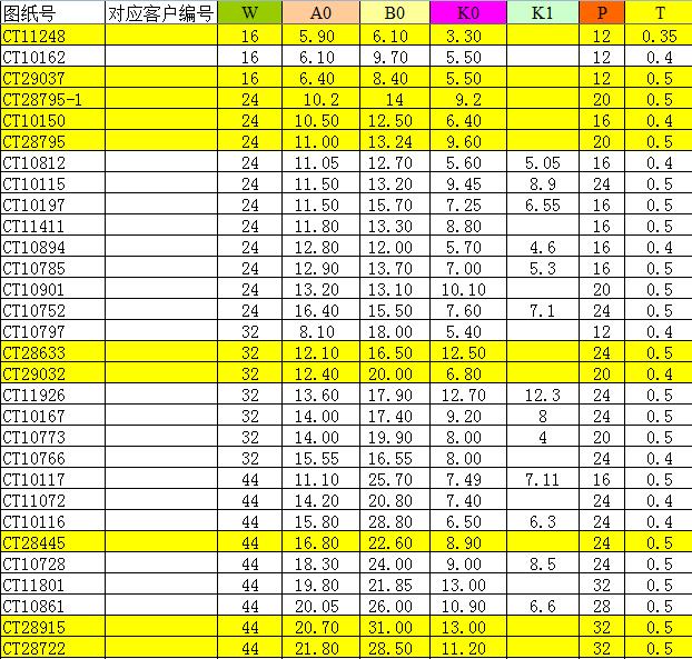 变压器载带模具表